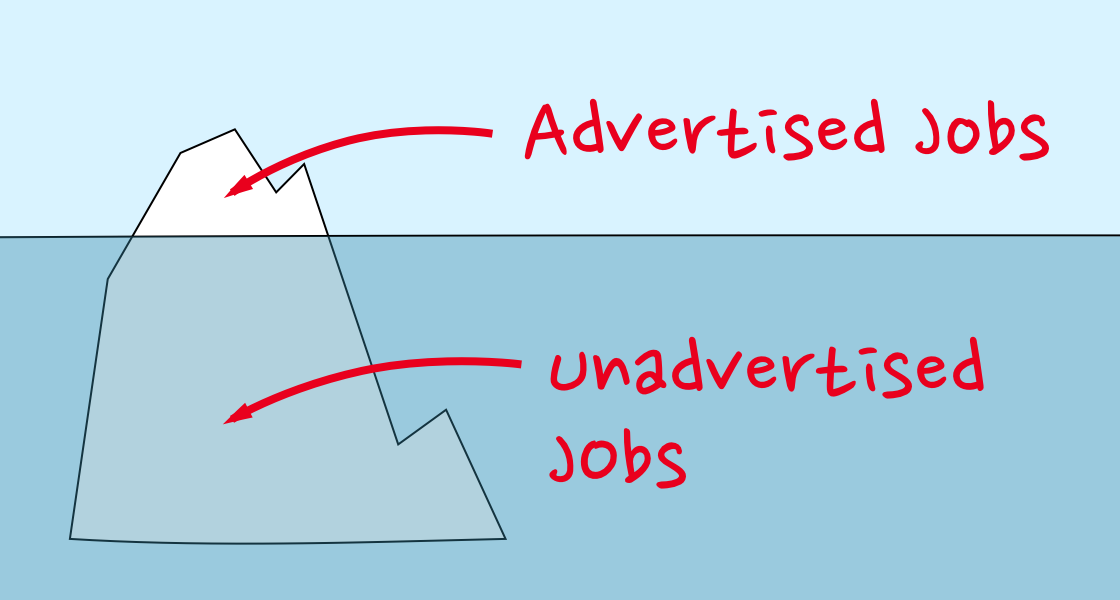 5 ways to find unadvertised startup jobs